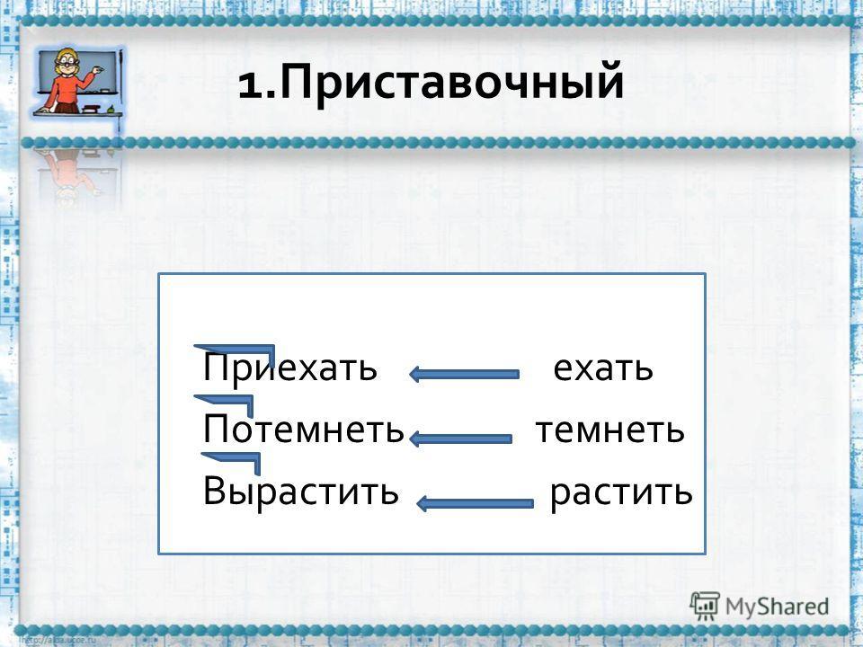 Приставочный способ Приставочно- суффиксальный Сложение основ, слов Бессуффиксный Переход одной части речи в другую Остров Словообразование Суффиксальный способ