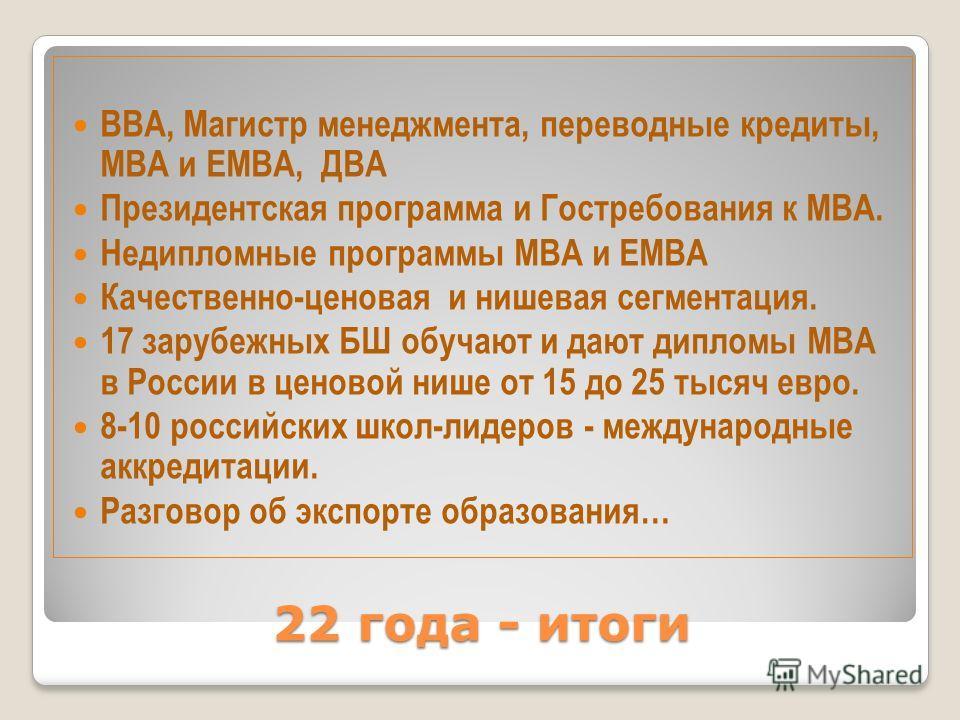 22 года - итоги ВВА, Магистр менеджмента, переводные кредиты, МВА и ЕМВА, ДВА Президентская программа и Гостребования к МВА. Недипломные программы МВА и ЕМВА Качественно-ценовая и нишевая сегментация. 17 зарубежных БШ обучают и дают дипломы МВА в Рос