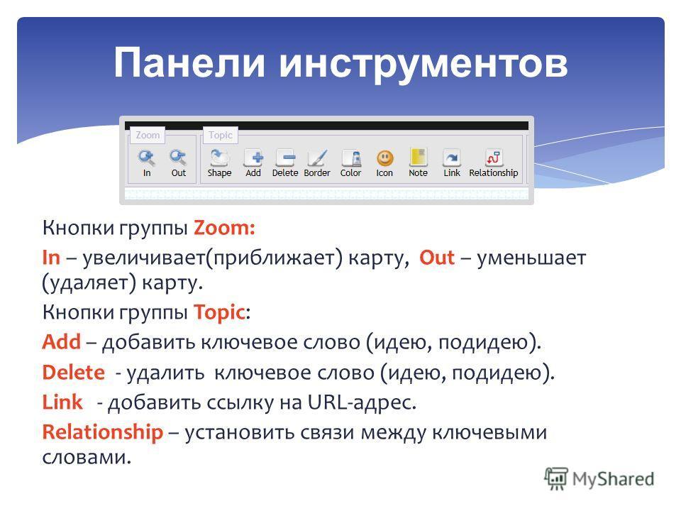Кнопки группы Zoom: In – увеличивает(приближает) карту, Out – уменьшает (удаляет) карту. Кнопки группы Topic: Add – добавить ключевое слово (идею, подидею). Delete - удалить ключевое слово (идею, подидею). Link - добавить ссылку на URL-адрес. Relatio