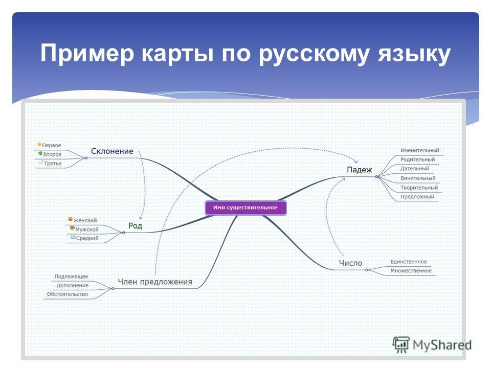 Пример карты по русскому языку