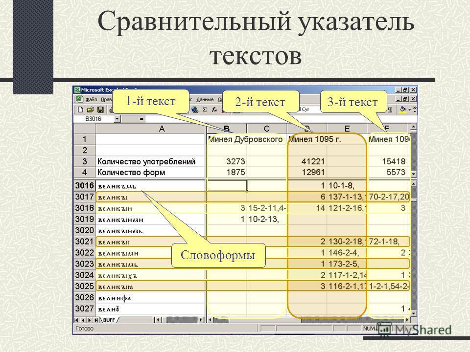 Модуль подготовки данных: указатель фрагментов