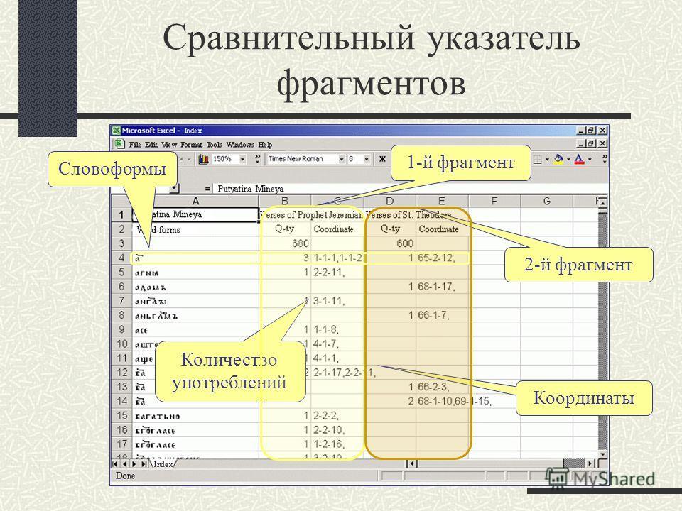 Сравнительный указатель текстов 1-й текст 2-й текст 3-й текст Словоформы