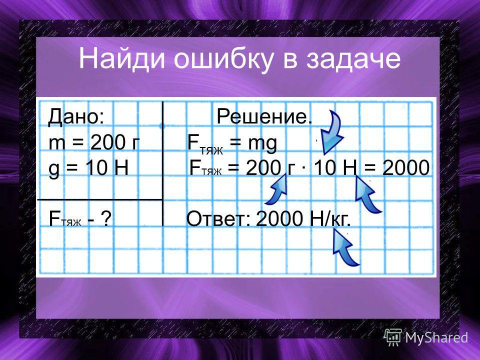 Найди ошибку в задаче Дано: Решение. m = 200 г F тяж = mg g = 10 H F тяж = 200 г 10 Н = 2000 F тяж - ? Ответ: 2000 Н/кг.