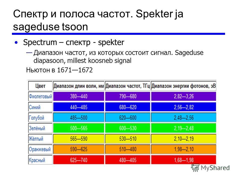 Спектр и полоса частот. Spekter ja sageduse tsoon Spectrum – спектр - spekter Диапазон частот, из которых состоит сигнал. Sageduse diapasoon, millest koosneb signal Ньютон в 16711672
