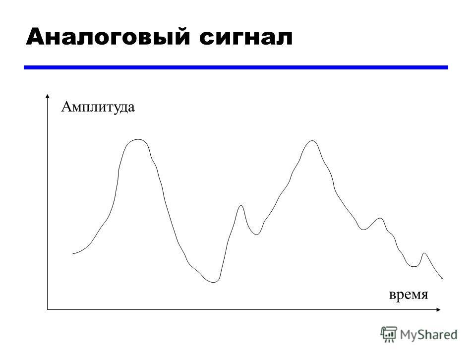Аналоговый сигнал Амплитуда время