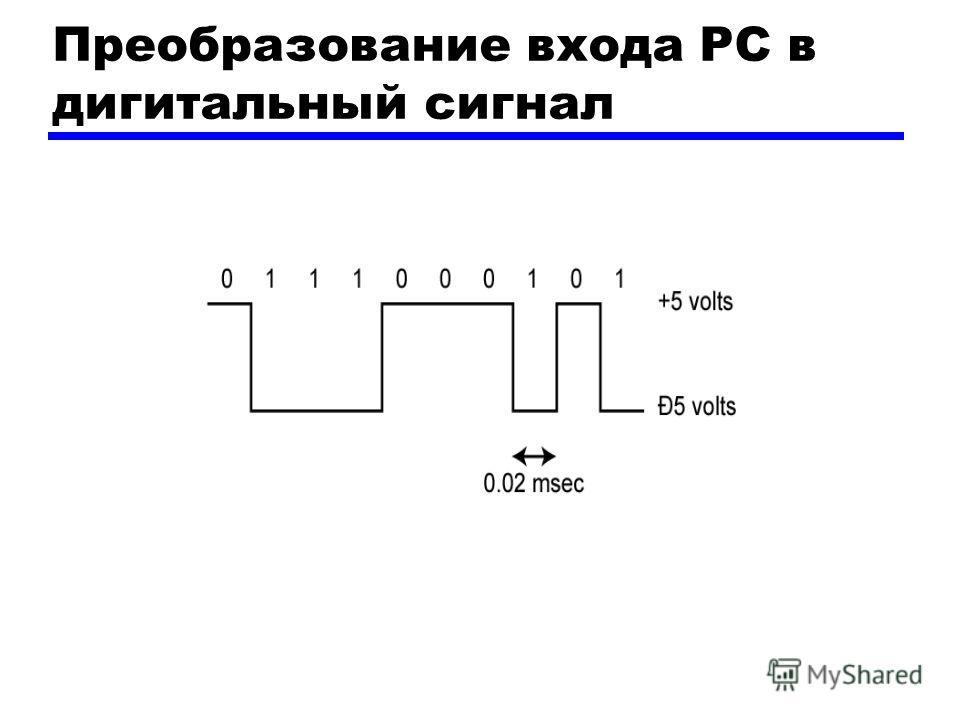Преобразование входа PC в дигитальный сигнал