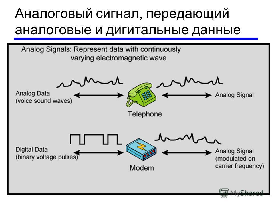Аналоговый сигнал, передающий аналоговые и дигитальные данные