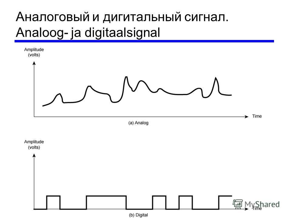 Аналоговый и дигитальный сигнал. Analoog- ja digitaalsignal