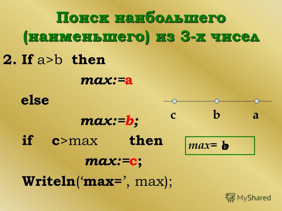 Поиск наибольшего (наименьшего) из 3-х чисел 2. If a>b then max:= a else max:=b; if c >max then max:= c; Writeln ( max=, m ax); max = cba abc