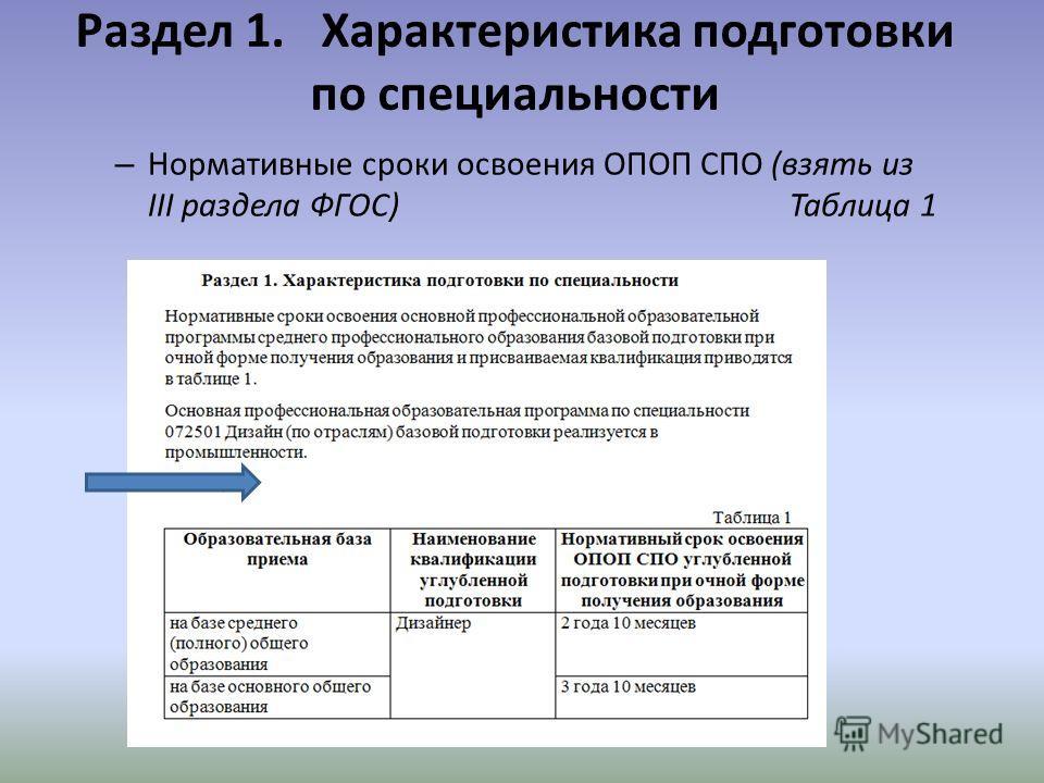 Раздел 1. Характеристика подготовки по специальности – Нормативные сроки освоения ОПОП СПО (взять из III раздела ФГОС) Таблица 1