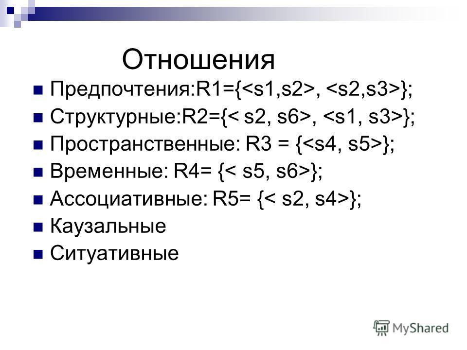 Отношения Предпочтения:R1={, }; Структурные:R2={, }; Пространственные: R3 = { }; Временные: R4= { }; Ассоциативные: R5= { }; Каузальные Ситуативные