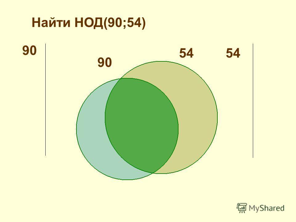 Найти НОД(90;54) 90 54 90