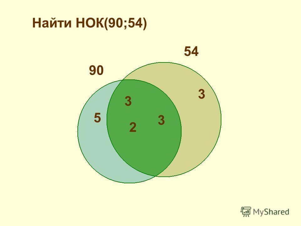 Найти НОК(90;54) 3 3 2 5 3 54 90