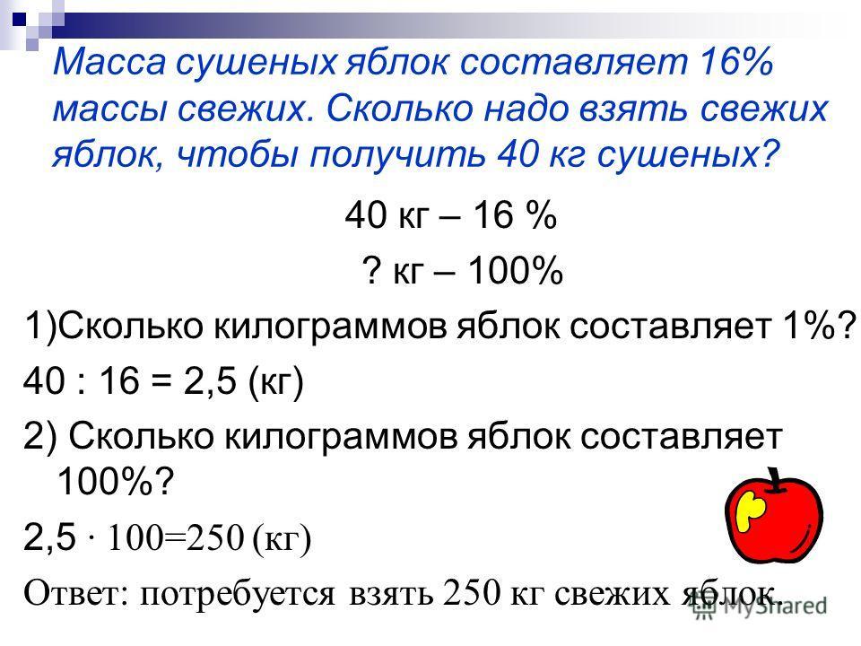 Масса сушеных яблок составляет 16% массы свежих. Сколько надо взять свежих яблок, чтобы получить 40 кг сушеных? 40 кг – 16 % ? кг – 100% 1)Сколько килограммов яблок составляет 1%? 40 : 16 = 2,5 (кг) 2) Сколько килограммов яблок составляет 100%? 2,5 ·