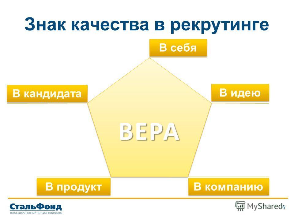 6 Знак качества в рекрутинге ВЕРАВЕРА В себя В идею В компанию В продукт В кандидата