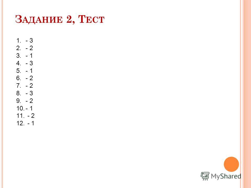 З АДАНИЕ 2, Т ЕСТ 1.- 3 2.- 2 3.- 1 4.- 3 5.- 1 6.- 2 7.- 2 8.- 3 9.- 2 10.- 1 11. - 2 12. - 1