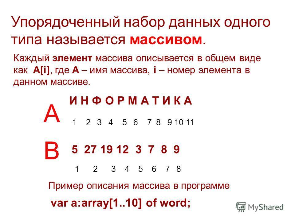Упорядоченный набор данных одного типа называется массивом. Каждый элемент массива описывается в общем виде как A[i], где A – имя массива, i – номер элемента в данном массиве. И Н Ф О Р М А Т И К А 1 2 3 4 5 6 7 8 9 10 11 А B 5 27 19 12 3 7 8 9 1 2 3