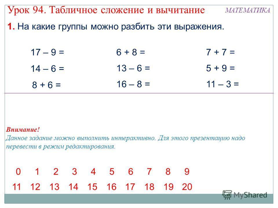 1. На какие группы можно разбить эти выражения. Урок 94. Табличное сложение и вычитание МАТЕМАТИКА 17 – 9 = 14 – 6 = 13 – 6 = 6 + 8 = 16 – 8 = 7 + 7 = 11 – 3 = 5 + 9 = 8 + 6 = Внимание! Данное задание можно выполнить интерактивно. Для этого презентац