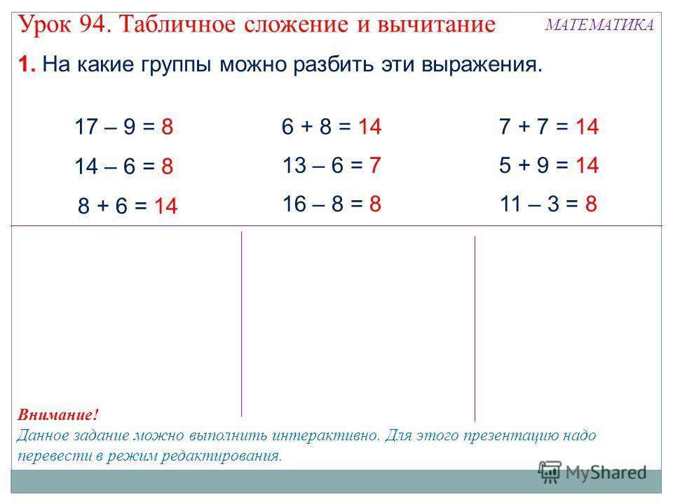 1. На какие группы можно разбить эти выражения. Урок 94. Табличное сложение и вычитание МАТЕМАТИКА 17 – 9 = 8 14 – 6 = 8 13 – 6 = 7 6 + 8 = 14 16 – 8 = 8 7 + 7 = 14 11 – 3 = 8 5 + 9 = 14 8 + 6 = 14 Внимание! Данное задание можно выполнить интерактивн