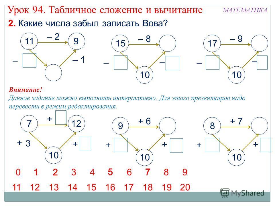 2. Какие числа забыл записать Вова? Внимание! Данное задание можно выполнить интерактивно. Для этого презентацию надо перевести в режим редактирования. МАТЕМАТИКА – – 2 – 1 911 – – 8 – 15 10 – – 9 – 17 10 3 + + 127 10 + + 6 + 9 10 + + 7 + 8 10 + 5 Ур