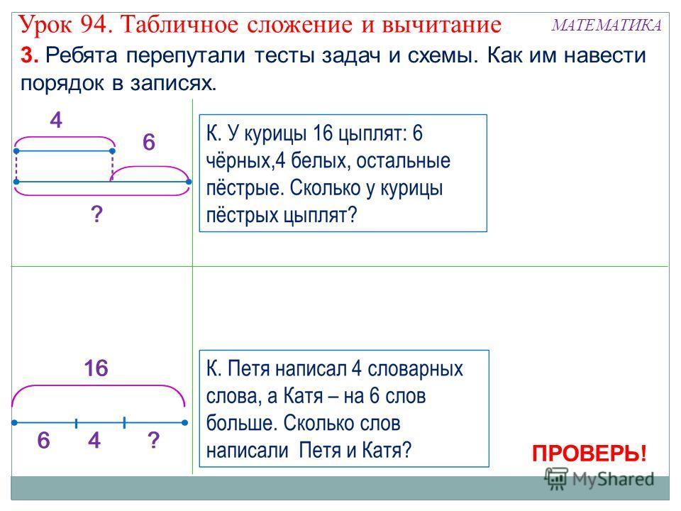 3. Ребята перепутали тесты задач и схемы. Как им навести порядок в записях. ПРОВЕРЬ! Урок 94. Табличное сложение и вычитание МАТЕМАТИКА