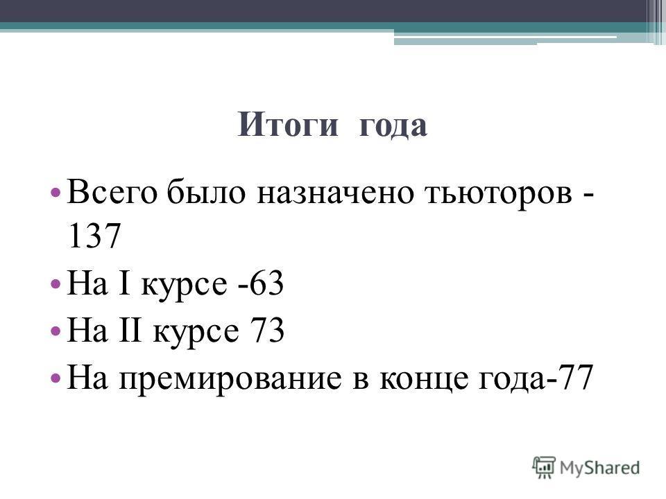 Итоги года Всего было назначено тьюторов - 137 На I курсе -63 На II курсе 73 На премирование в конце года-77
