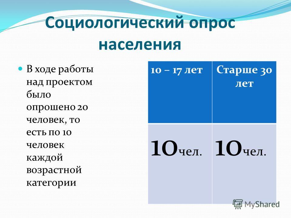 Социологический опрос населения В ходе работы над проектом было опрошено 20 человек, то есть по 10 человек каждой возрастной категории 10 – 17 летСтарше 30 лет 10 чел.