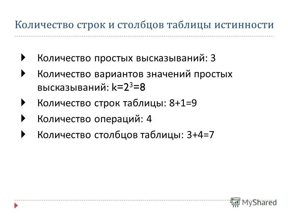 Количество строк и столбцов таблицы истинности Количество простых высказываний : 3 Количество вариантов значений простых высказываний : k=2 3 =8 Количество строк таблицы : 8+1=9 Количество операций : 4 Количество столбцов таблицы : 3+4=7