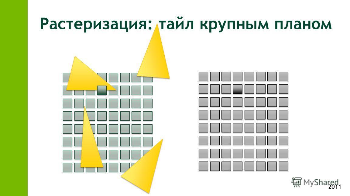 2011 Растеризация: тайл крупным планом