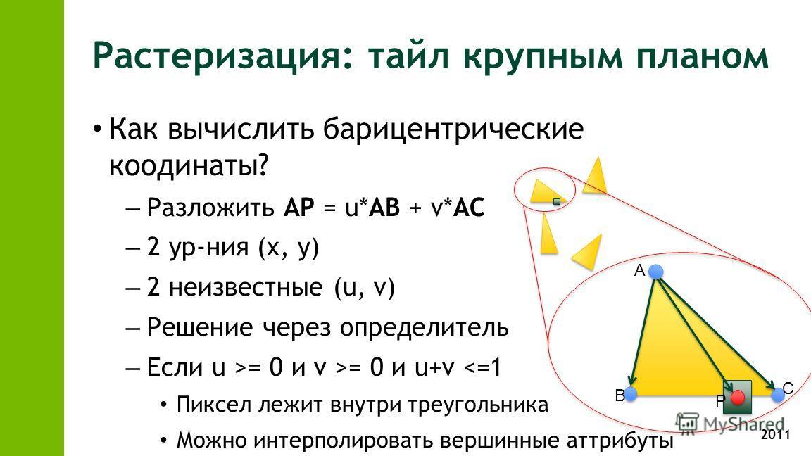2011 Растеризация: тайл крупным планом Как вычислить барицентрические коодинаты? – Разложить AP = u*AB + v*AC – 2 ур-ния (x, y) – 2 неизвестные (u, v) – Решение через определитель – Если u >= 0 и v >= 0 и u+v