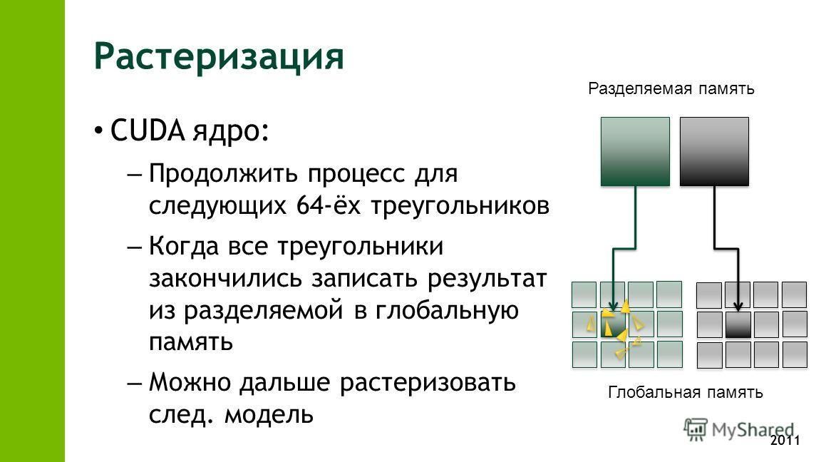 2011 Растеризация CUDA ядро: – Продолжить процесс для следующих 64-ёх треугольников – Когда все треугольники закончились записать результат из разделяемой в глобальную память – Можно дальше растеризовать след. модель Разделяемая память Глобальная пам
