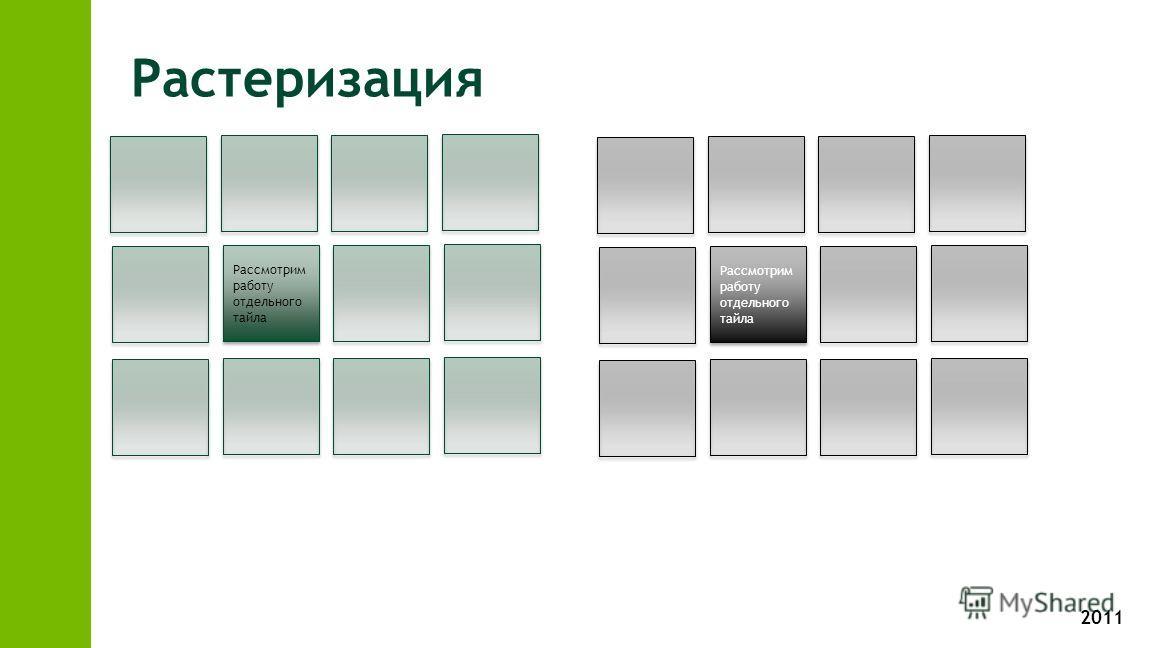 2011 Растеризация Рассмотрим работу отдельного тайла