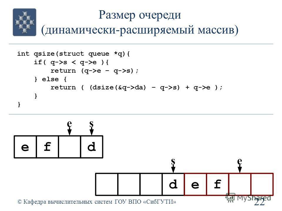 Размер очереди (динамически-расширяемый массив) 22 © Кафедра вычислительных систем ГОУ ВПО «СибГУТИ» int qsize(struct queue *q){ if( q->s e ){ return (q->e – q->s); } else { return ( (dsize(&q->da) – q->s) + q->e ); }