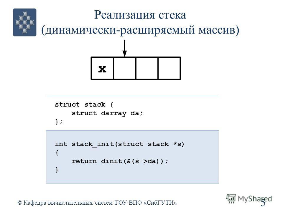 Реализация стека (динамически-расширяемый массив) 5 © Кафедра вычислительных систем ГОУ ВПО «СибГУТИ» struct stack { struct darray da; }; int stack_init(struct stack *s) { return dinit(&(s->da)); }