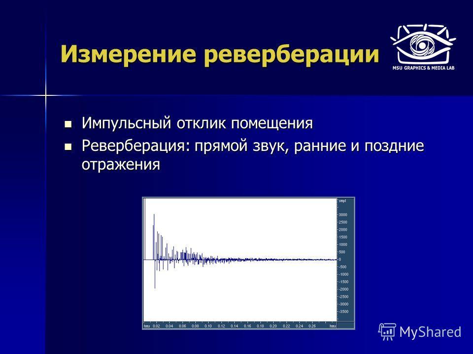Измерение реверберации Импульсный отклик помещения Импульсный отклик помещения Реверберация: прямой звук, ранние и поздние отражения Реверберация: прямой звук, ранние и поздние отражения