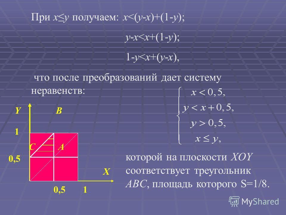 X Y 1 10,5 При xy получаем: x