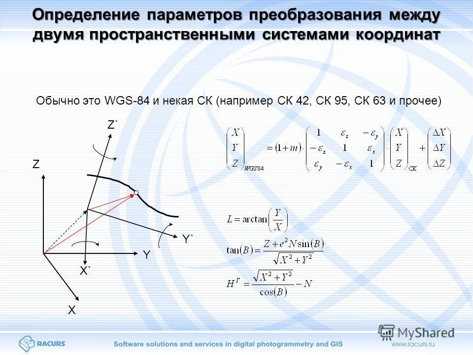 Определение параметров преобразования между двумя пространственными системами координат Обычно это WGS-84 и некая СК (например СК 42, СК 95, СК 63 и прочее) Z X Y X` Y` Z`