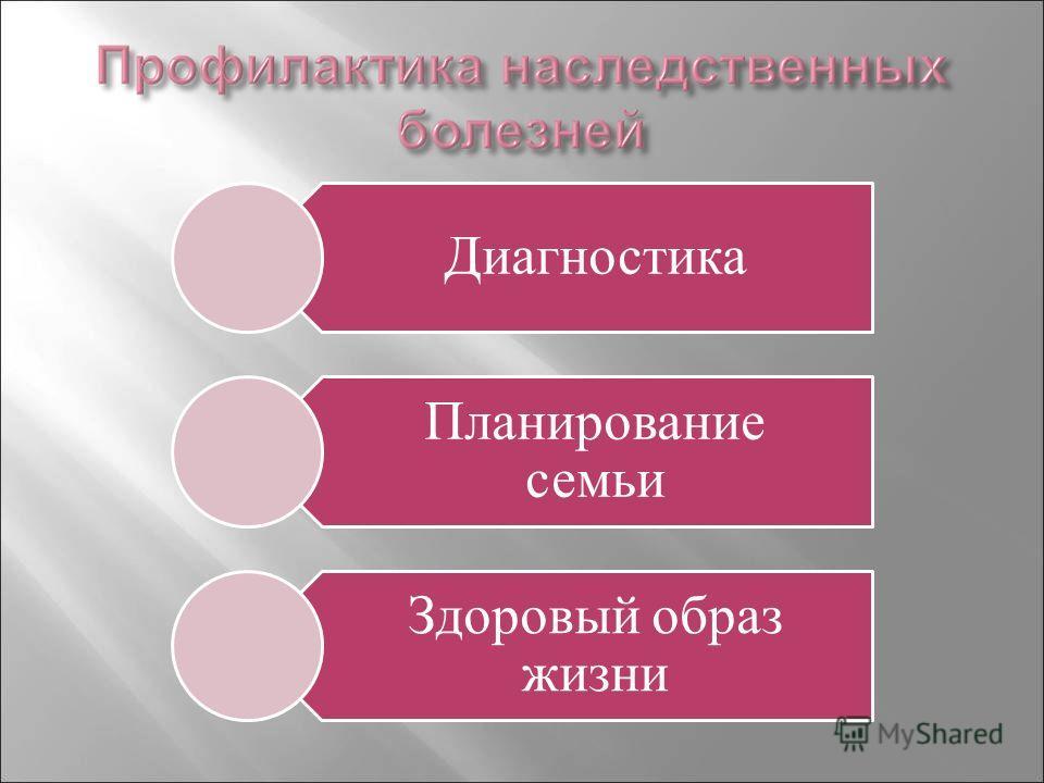 Диагностика Планирование семьи Здоровый образ жизни