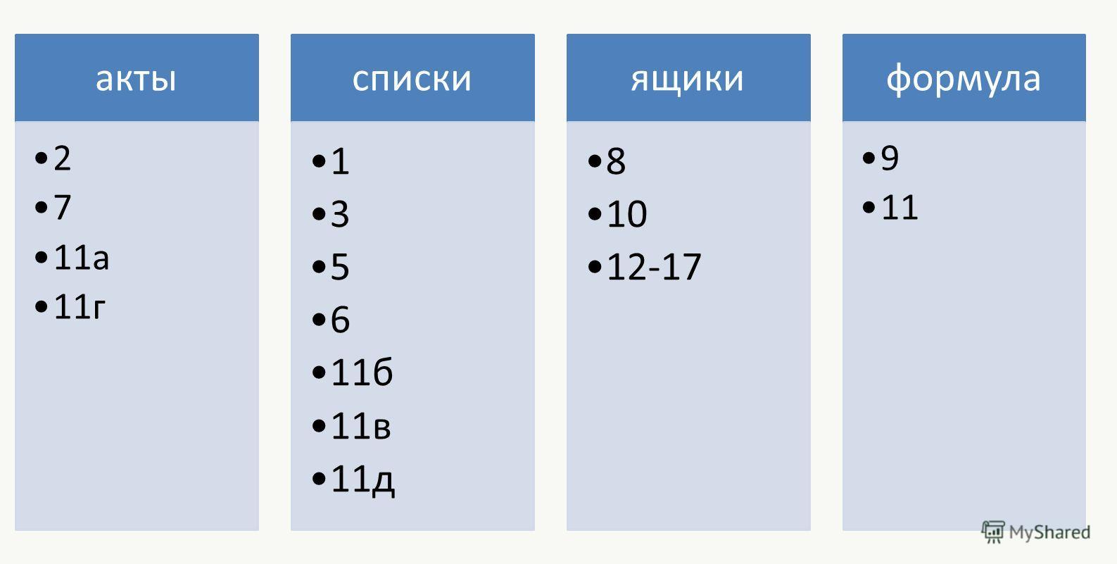 акты 2 7 11а 11г списки 1 3 5 6 11б 11в 11д ящики 8 10 12-17 формула 9 11