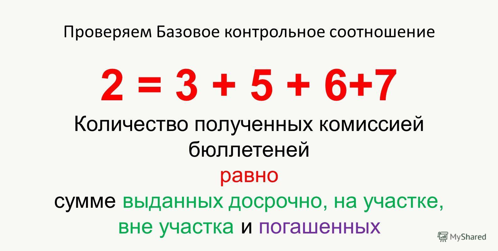 Проверяем Базовое контрольное соотношение 2 = 3 + 5 + 6+7 Количество полученных комиссией бюллетеней равно сумме выданных досрочно, на участке, вне участка и погашенных