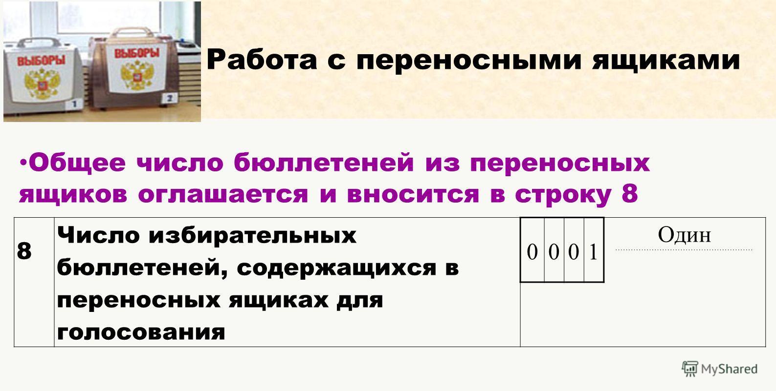 Работа с переносными ящиками Общее число бюллетеней из переносных ящиков оглашается и вносится в строку 8 8 Число избирательных бюллетеней, содержащихся в переносных ящиках для голосования 0001 Один