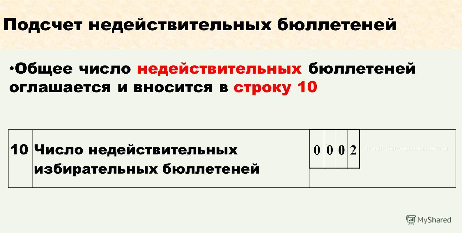 Подсчет недействительных бюллетеней Общее число недействительных бюллетеней оглашается и вносится в строку 10 10 Число недействительных избирательных бюллетеней 0002