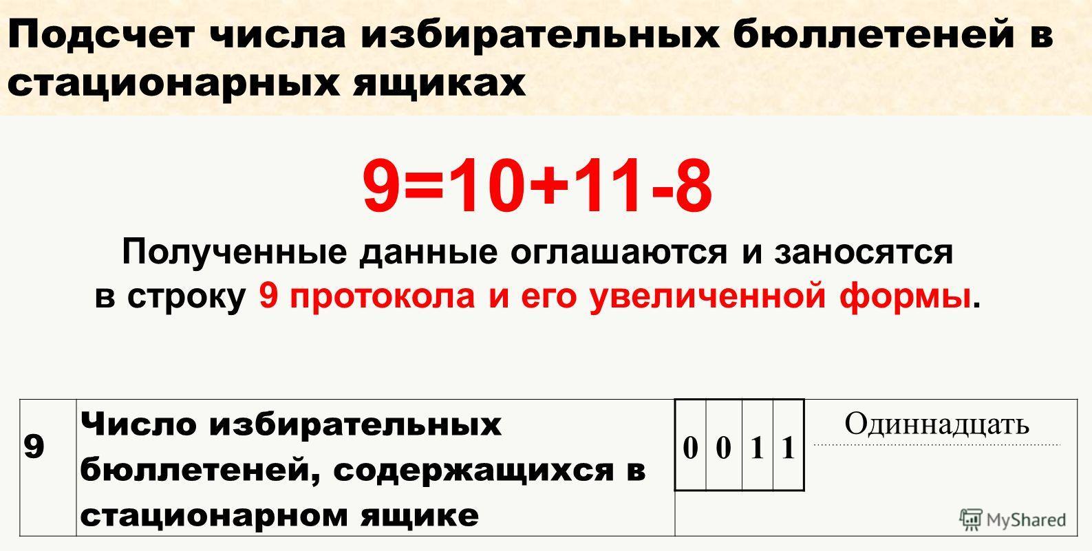 Подсчет числа избирательных бюллетеней в стационарных ящиках 9=10+11-8 Полученные данные оглашаются и заносятся в строку 9 протокола и его увеличенной формы. 9 Число избирательных бюллетеней, содержащихся в стационарном ящике 0011 Одиннадцать