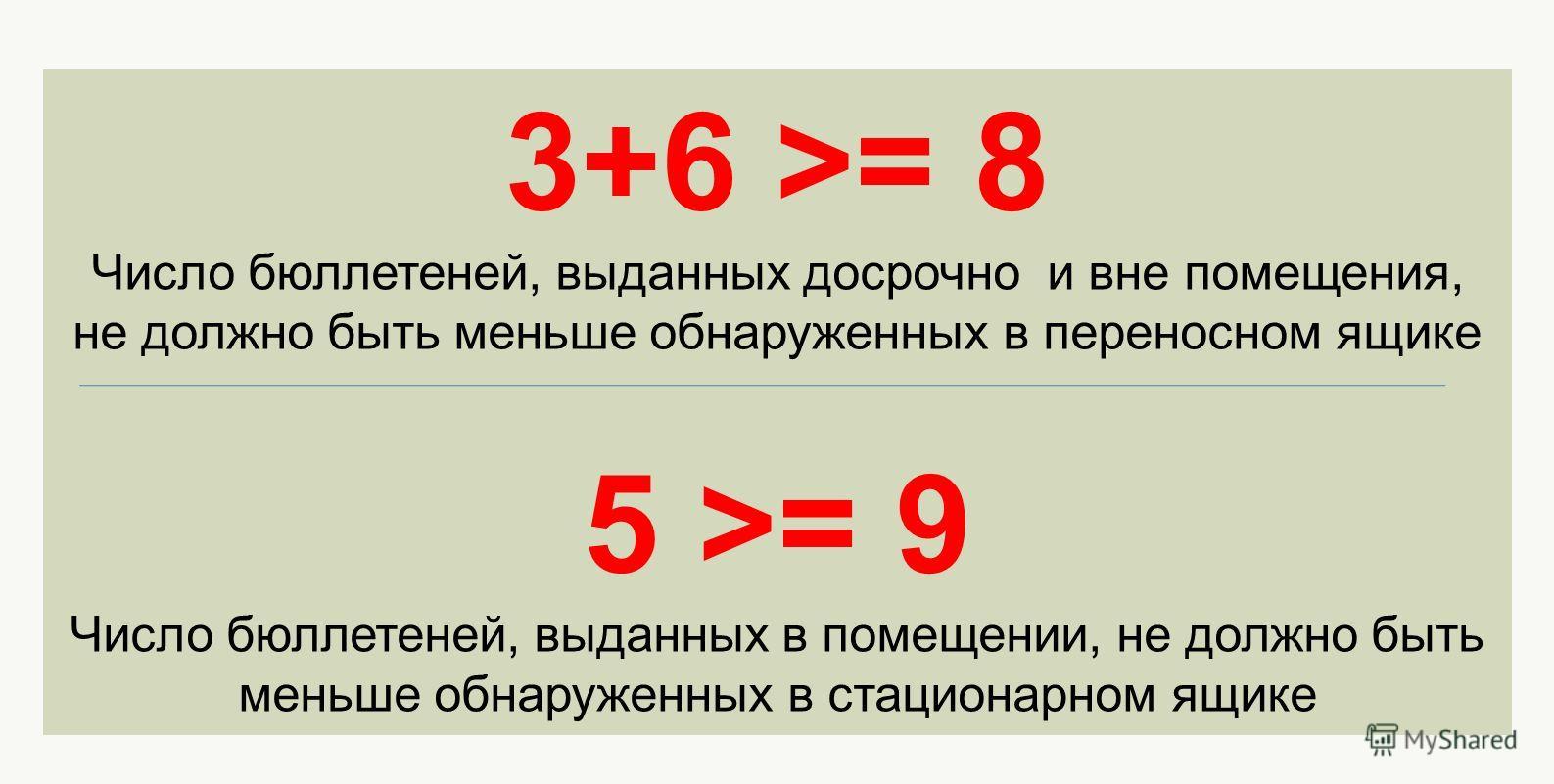3+6 >= 8 Число бюллетеней, выданных досрочно и вне помещения, не должно быть меньше обнаруженных в переносном ящике 5 >= 9 Число бюллетеней, выданных в помещении, не должно быть меньше обнаруженных в стационарном ящике
