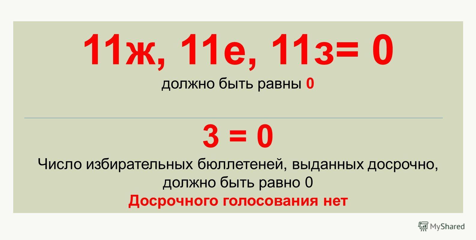 11ж, 11е, 11з= 0 должно быть равны 0 3 = 0 Число избирательных бюллетеней, выданных досрочно, должно быть равно 0 Досрочного голосования нет