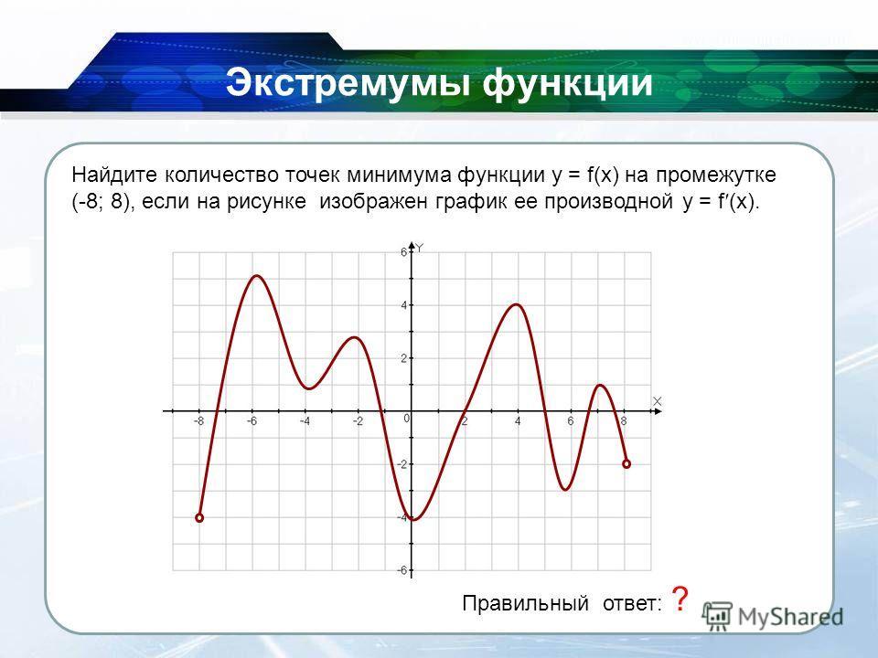 26.11.2013 Экстремумы функции Правильный ответ: 3 ? Найдите количество точек минимума функции y = f(x) на промежутке (-8; 8), если на рисунке изображен график ее производной y = f (x).