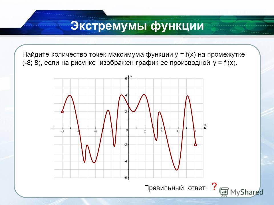 26.11.2013 Экстремумы функции Правильный ответ: 5 ? Найдите количество точек максимума функции y = f(x) на промежутке (-8; 8), если на рисунке изображен график ее производной y = f (x).