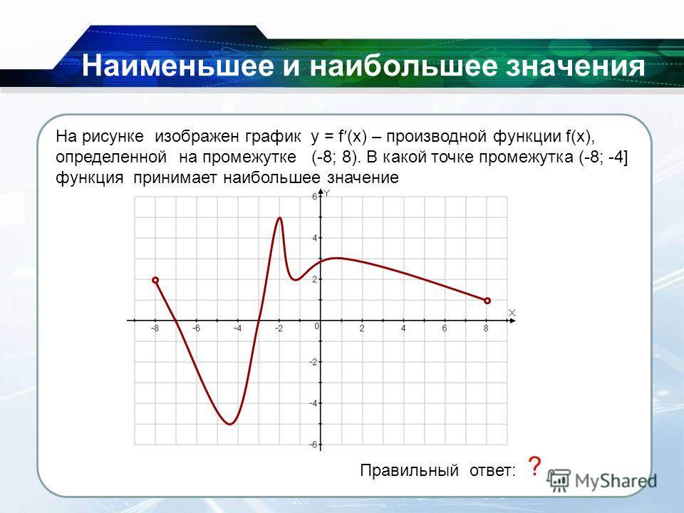 26.11.2013 Наименьшее и наибольшее значения Правильный ответ: -7 ? На рисунке изображен график y = f (x) – производной функции f(x), определенной на промежутке (-8; 8). В какой точке промежутка (-8; -4] функция принимает наибольшее значение