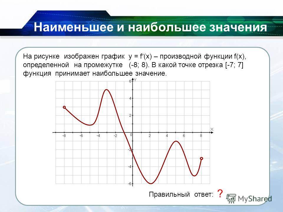26.11.2013 Наименьшее и наибольшее значения Правильный ответ: -1 ? На рисунке изображен график y = f (x) – производной функции f(x), определенной на промежутке (-8; 8). В какой точке отрезка [-7; 7] функция принимает наибольшее значение.