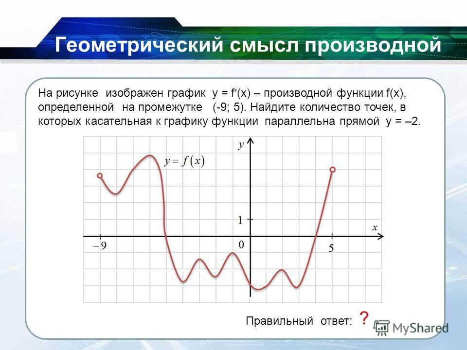 26.11.2013 Геометрический смысл производной Правильный ответ: 9 ? На рисунке изображен график y = f (x) – производной функции f(x), определенной на промежутке (-9; 5). Найдите количество точек, в которых касательная к графику функции параллельна прям